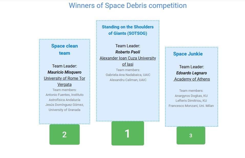 Studenții UAIC, câștigători ai unei competiții internaționale de Astronomie